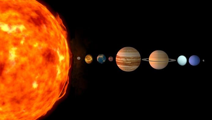 Testul planetelor din Sistemul Solar