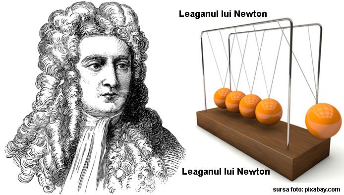 Test de cultura generala: Isaac Newton